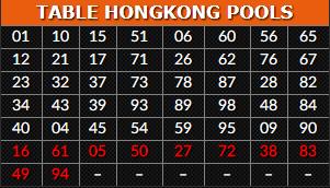 cara pasang togel jitu hongkong